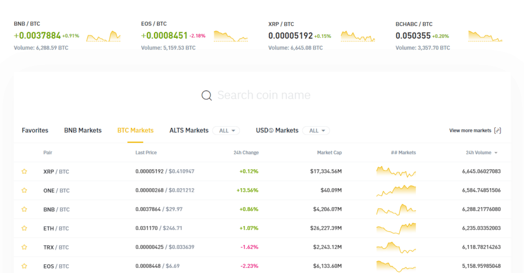 Screenshot of Binance.com's trading pairs, sorted by highest volume.